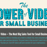 Grab Attention / Keep Attention / Convert Attention into Action … VIDEO = BUSINESS POWER!